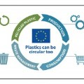 """Thrace Group commits and invests in the """"EU Strategy for Plastics in a circular economy"""""""